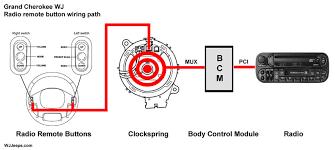 1996 dodge caravan fuse box diagram awesome wiring diagram for 2013 2005 Dodge Caravan Fuse Box Diagram 1996 dodge caravan fuse box diagram beautiful 2011 caravan clock spring wiring diagram wiring diagram \u2022