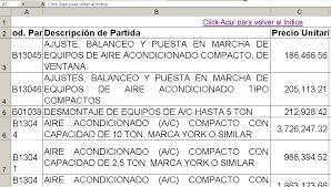 Aire Acondic Presupuesto Tabulador Mano Obra Enero 2019 Bs 3 000