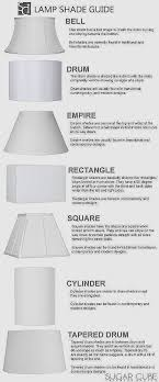 home architecture modern types of lamp shades on these diagrams are everything you need to