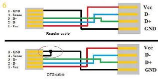 wiring diagram usb charger wiring image wiring diagram wiring diagram for usb phone charger wiring diagram schematics on wiring diagram usb charger