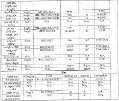 Pilot Hole Drill Bit Size Chart Explicit Nos Pill Chart Customary Length Conversion Chart