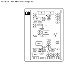 wiring diagram 2002 avalanche seats 2002 Bmw 330xi Fuse Box Diagram BMW Z4 Fuse Box Diagram