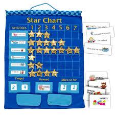 Fiesta Crafts Fabric Star Chart Fiesta Crafts Star Chart Blue
