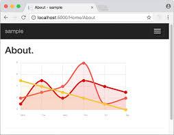 Server Tools Developer Blogs
