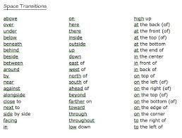 writing a short story transition words space transitions png