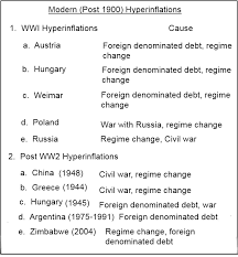 copy of the connected world global changes lessons teach hyperinflation in the usa pragmatic capitalism