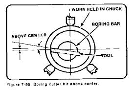 bridgeport mill wiring diagram wiring diagram for car engine wiring a milling machine