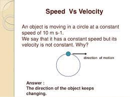 Speed Vs Velocity Speed And Velocity