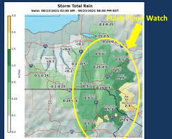 Another flash flood watch issued for ...