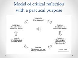 critical reflection essay ppt video online model of critical reflection a practical purpose