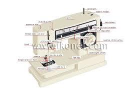 Sewing Machine In Spanish