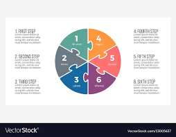 Who Created The First Pie Chart Pie Chart Presentation Template With 6 Steps