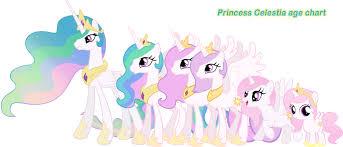 Mlp Chart Princess Celestia Age Chart Princess Celestia Mlp Pony
