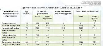 Перспективы развития конного туризма на примере республики Алтай   1500 руб