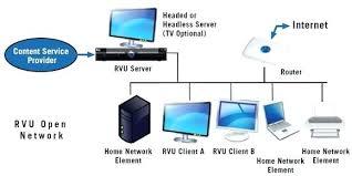 directv wiring diagram starpowersolar us directv wiring diagram what is you ll want to know guru guru com basic wiring diagram