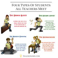 types of students all teachers meet and how to handle them  four types of students 1