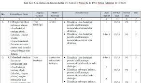 Kunci jawaban pat bahasa indonesia kelas 7 semester 2 2020. Kisi Kisi Pas Bahasa Indonesia Smp Kelas 7 Semester Ganjil Kurikulum 2013 Tahun Pelajaran 2019 2020 Didno76 Com
