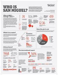 San Miguel Corporation Organizational Chart San Miguel Corporation Kaunlaran Magazine By Inksurge