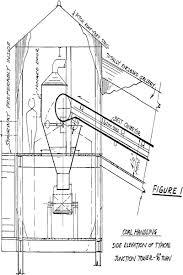Coal Belt Conveyor Design Belt Conveyor Transfer Points