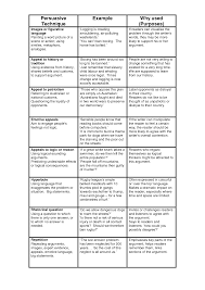 analytical essay definition of war