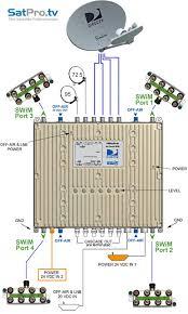 diagram direct tv and receiver diagram lnb wiring directv satellite direct tv lnb and receiver wiring diagram