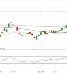 Russian Ruble Chart Russian Ruble Stocks Slump On Us Sanctions Nasdaq