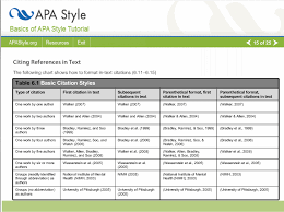apa reference style th edition  apa basic in text citation styles