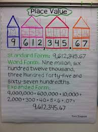 Show A Place Value Chart Great Way To Show Place Value I Love The Different