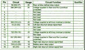 2005 f150 fuse box layout wiring diagrams 2010 F150 Fuse Panel Diagram 05 f150 fuse diagram diagram www albumartinspiration com 2006 ford f150 fuse box diagram also with 2010 ford f150 fuse panel diagram