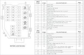 2012 mack fuse box diagram wiring schematic wiring diagram 2012 mack fuse diagram wiring diagrams rh 30 jennifer retzke de 1995 mack fuse box diagram mack truck fuse panel diagram