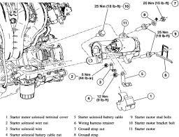 repair guides starting system starter autozone com Wiring Harness Diagram at 2005 Honda Starter And Wiring Harness