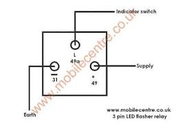 3 pin 12 volt led flasher relay jso layout 30w 403ledrelay022433 please check the pin layout of your existing relay as there are different combinations then check our other relays if this unit is not compatible