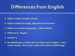 L'alfabeto fonetico internazionale è usato in tutto il mondo per la trascrizione ortografica. International Phonetic Alphabet Basics Of Singing Italian
