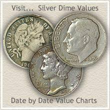 Visit Silver Dime Values Silver Dimes Valuable Coins