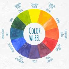 Handmade Color Wheel Watercolor Spectrum With Paper Texture