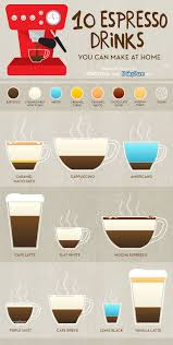 Espresso Drink Chart 10 Easy Espresso Drinks To Make At Home Infographic Sheknows