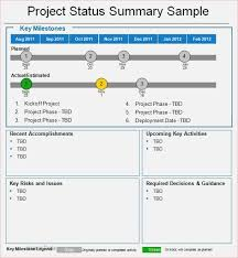 project weekly report format project weekly status report template ppt themoments co