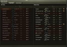 World Of Tanks Blitz Credit Earning Chart 2018 Whats The Point Why Even Bother With Credit Making