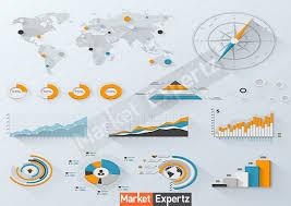 Pretzel Charts Pretzel Market 2019 Worldwide Opportunities Driving