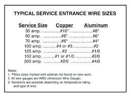 Service Entrance Cable Size Chart 100 Amp Aluminum Service Wire Size Amp Aluminum Service