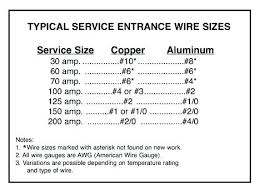 100 Amp Aluminum Service Wire Size Amp Aluminum Service