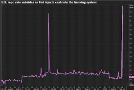 Much Ado About Nothing Repo Rates And Doom Narratives