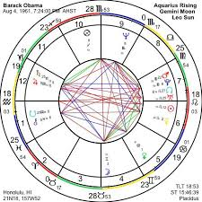 Barack Obama Natal Chart Astrograph Astrology Of Barack Obama