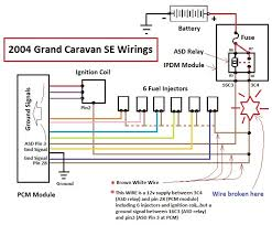 04 grand caravan wiring diagram easy test for 2004 dodge grand caravan 3 3l no start asd relay 2004 dodge grand