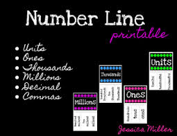 Printable Wall Display Place Value Chart Neon Black