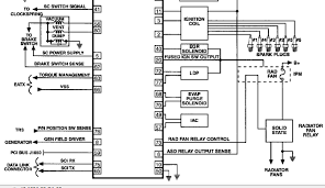 85 Chevy Truck Wiring Diagram   Chevrolet Truck V8 1981 1987 in addition  likewise  as well  furthermore 2003 caravan pcm pin out wiring diagram   DodgeForum furthermore 1997 Honda Accord 2 2L MFI SOHC 4cyl   Repair Guides   Wiring further E39 Starter Wiring Diagram 04 Mercury Mountaineer Fuse Box together with SOLVED  Wiring diagram for 2005 Dodge Caravan  rear blower   Fixya furthermore  additionally 1990 dodge d250 wiring diagram furthermore Dodge Caravan Ac Wiring Diagram   Merzie. on dodge caravan ac wiring diagram