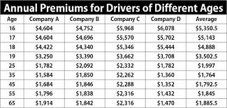 Full Coverage Auto Insurance Quotes Amazing Full Coverage Auto Insurance Quote Car Insurance Comparison Quote