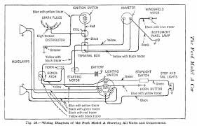 wiring diagram for ford model a wiring diagrams terms 1930 model a wiring harness wiring diagram sample wiring diagram ford model a ford model wiring