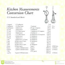 Liquid Measurement Conversion Chart Liquid Conversion Chart Ml To Ounces Atlaselevator Co