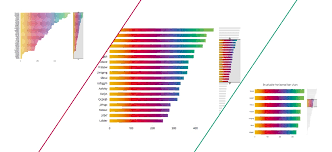 Interactive Horizontal Bar Chart D3 Brushable And Interactive Bar Chart In D3 Js Visual Cinnamon